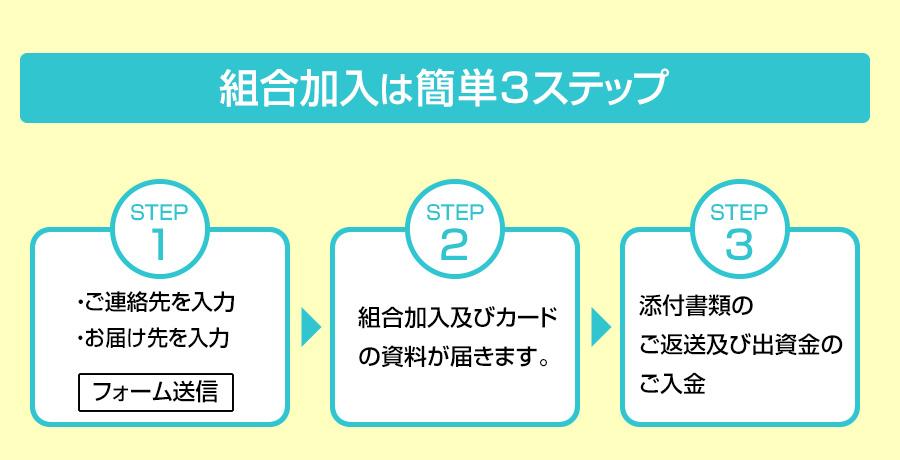 http://www.etc-kumiai.jp/gsa/img/step.jpg
